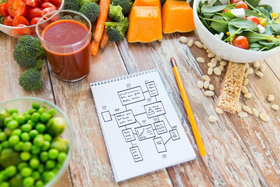 Как правильно снижать вес питанием