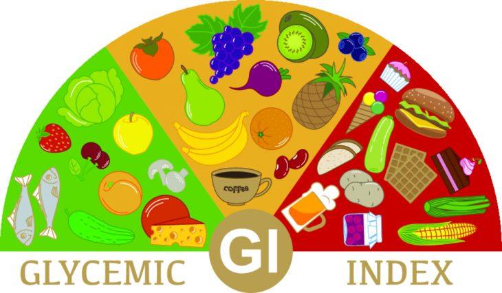 рисованные продукты питания: ананас, банан, рыба, груша, помидоры, бутерброд
