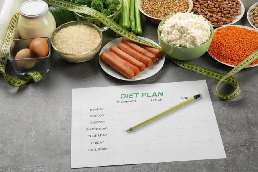 План диеты на фоне здоровых продуктов