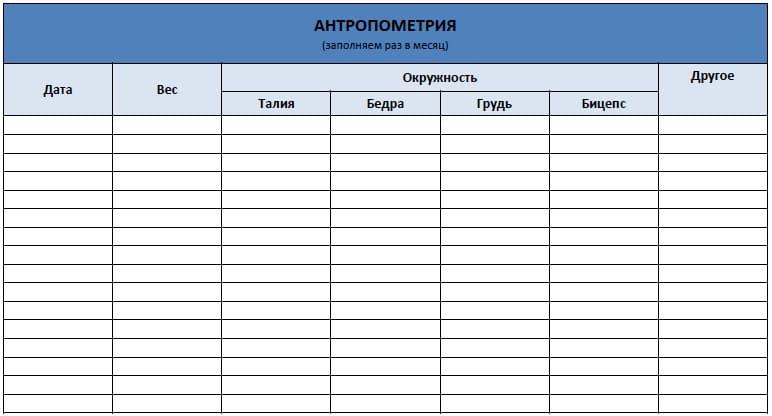 Второй лист тренировочного дневника (для тренажерного зала): антропометрические замеры атлета