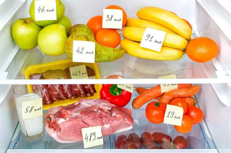 Калорийность бананов, мандарина, моркови, яблока, груши, молока и мяса