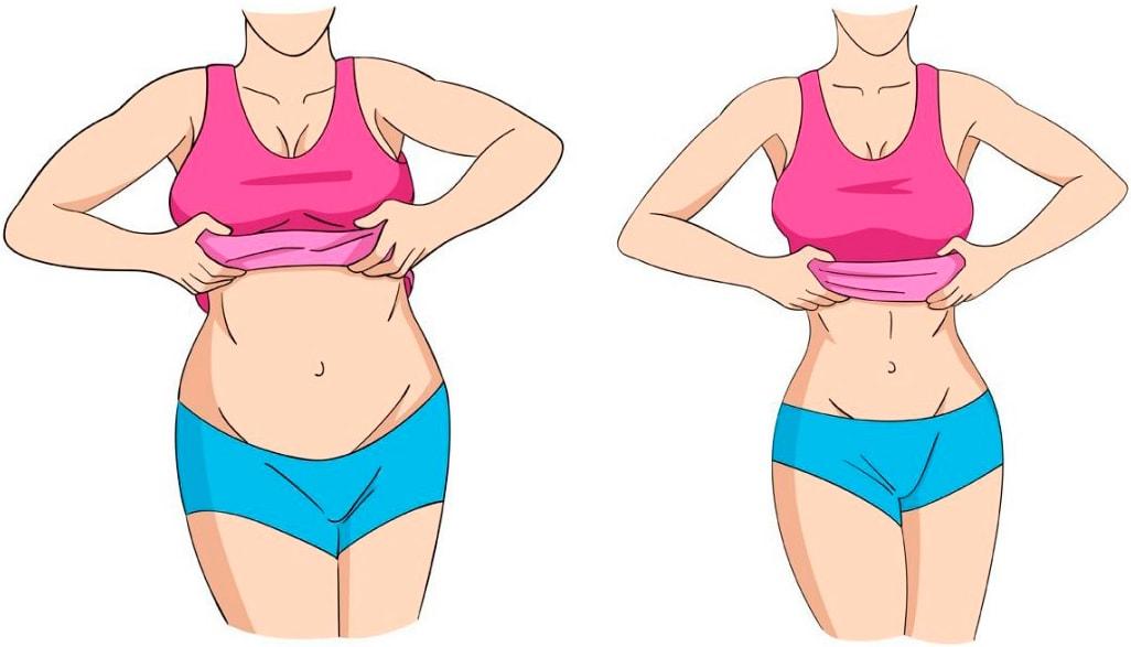 Результаты до и после диеты и упражнений
