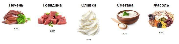 Содержание альфа-липоевой кислоты в продуктах