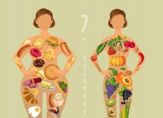 Две девушки: стройная и толстая